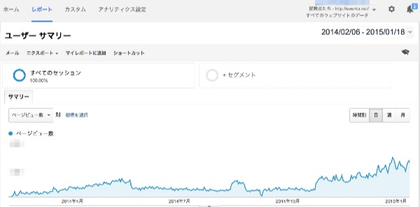201401Google_Analytics