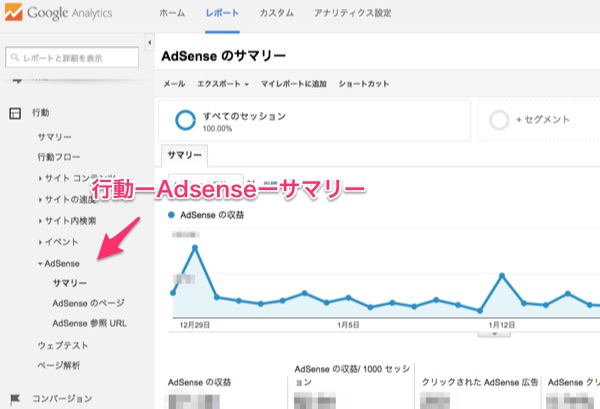 AdSense_のサマリー_-_Google_Analytics